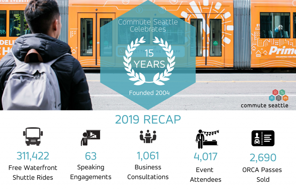 Recapping the year of 2019.